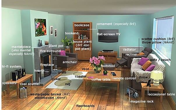 House rooms english lounge by giacomina de vinco for Living room vocabulary